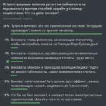 """""""Акцент на юмор, связанный с сексом"""""""