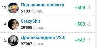 """""""Дрочебальдины Соловьёва"""""""