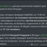 Расклад первого дня ЗА/ПРОТИВ: 50.5% / 49.5%?