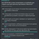 Белоруссия: третий день после выборов