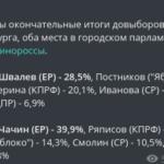 Умное голосование Навального сломлено