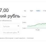 """Скепсис и """"свечка"""" Биткоина"""