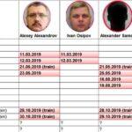 """""""Яд-Команда ФСБ"""" и Никита Исаев"""