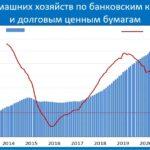 """Экономическая подоплёка """"бытового"""" терроризма"""