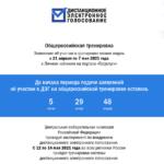 Внедрение электронного голосования по всей стране