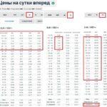 Отрицательные цены на электроэнергию